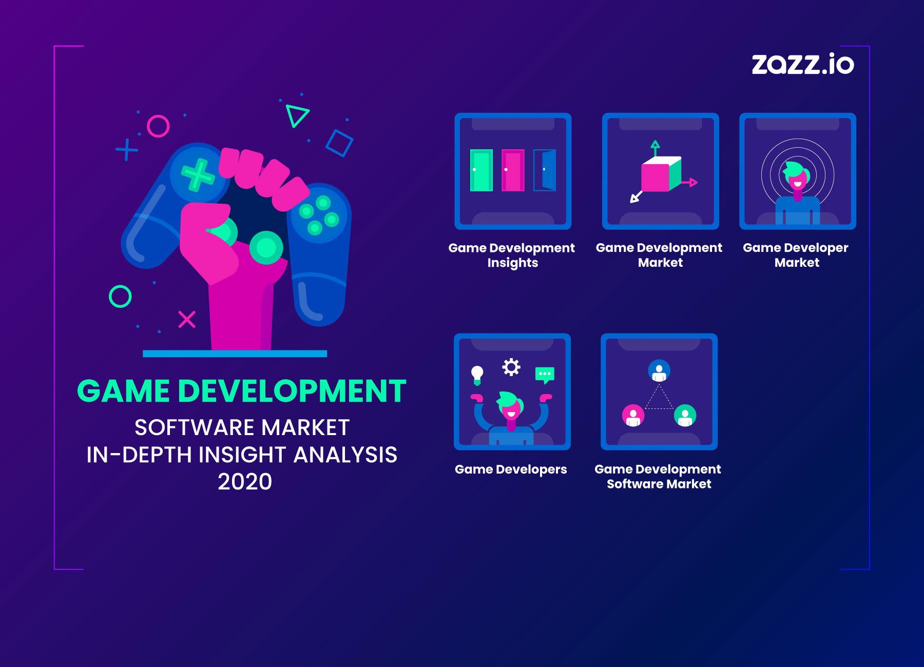 game development market analysis
